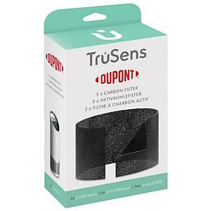 Náhradná uhlíková vrstva DuPont™ pre čističku vzduchu Leitz TruSens Z-2000