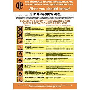 Chemicals (Chip) Regulations Poster 420 X 595mm