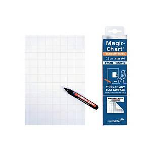 Folienrolle Legamaster Magic Chart 159000, elektrost.haft., kar., A4.